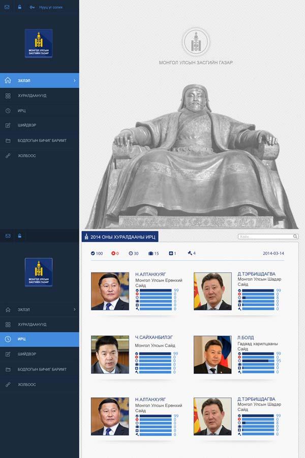 website-application